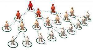 Pyramide scheme