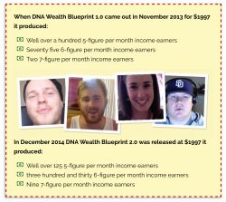 What is dna wealth blueprint 30asksteen asksteen who is dna wealth blueprint 30 for malvernweather Image collections