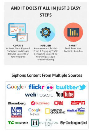 Content Siphon tools